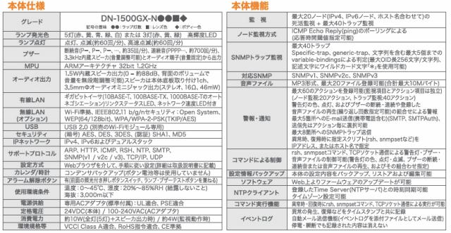 警子ちゃん4GX